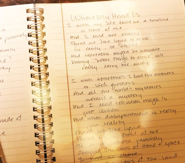 Where My Head Is: A Poem by Abby Berman